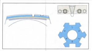 Calibre Schéma